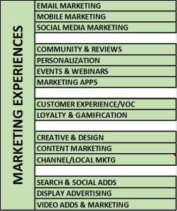 FRONTEND MARKETING EXPERIENCES ARQUITECTURA MARTECH GAMERING